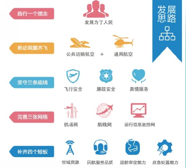 《中国民航报》:2016年国内民航十大新闻