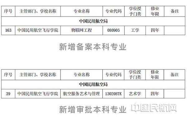 http://www.reviewcode.cn/jiagousheji/123074.html