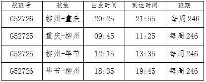 """华夏航空""""送爱飞"""" 大学新生享免票"""