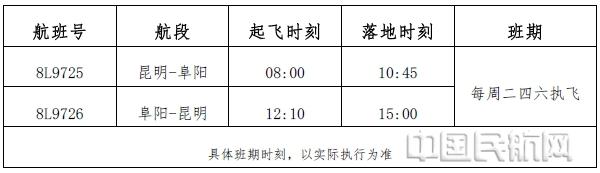 http://www.kmshsm.com/kunmingfangchan/28702.html
