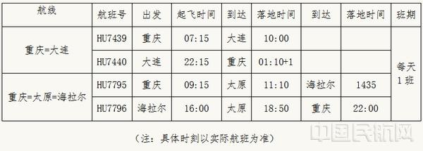 迎接暑运 海航新增重庆―太原―