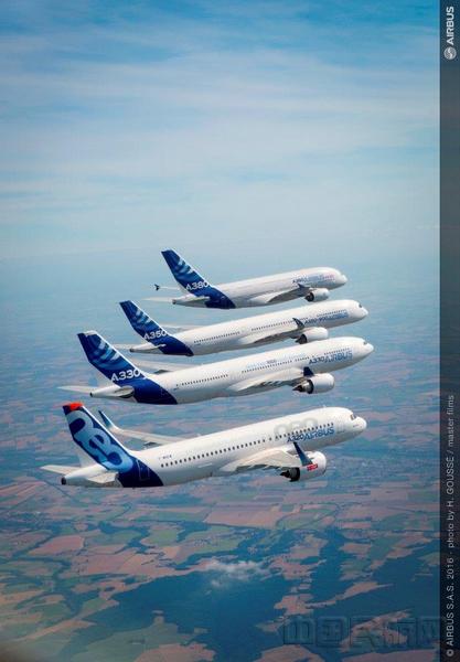 现代的飞机产品
