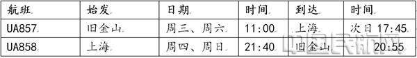 美联航自7月8日起将恢复旧金山至上海航线