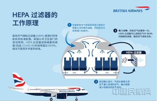 英国航空8月9日复航中国