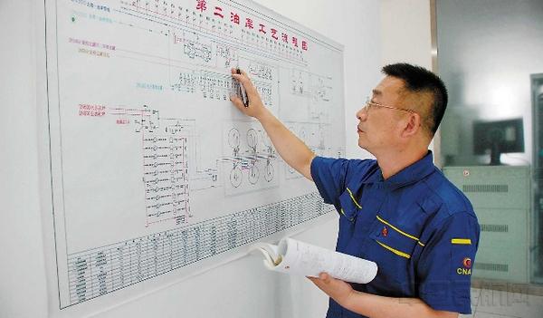 王国平对油库管线流程重新梳理,一笔一划绘制出新的工艺流程图.jpg
