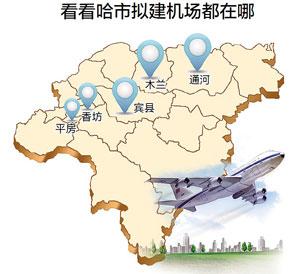 在哈尔滨,齐齐哈尔,牡丹江,大庆等城市,为公务,商务出行提供多样化