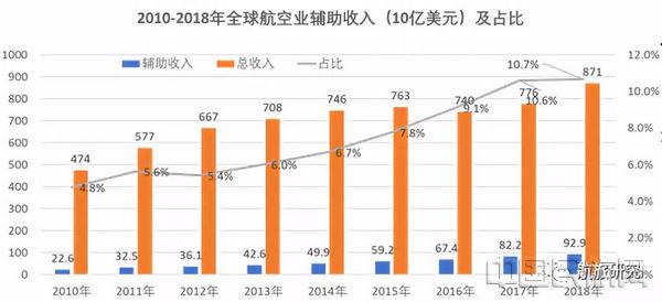 2019年经济发展基调_历次经济工作会议回顾与 A 股市场表现